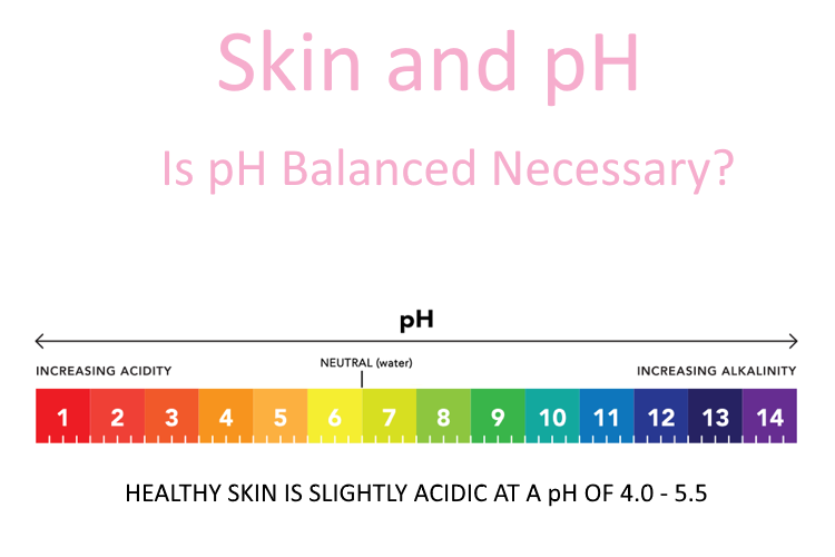 Skin and pH. Is pH Balanced Important?